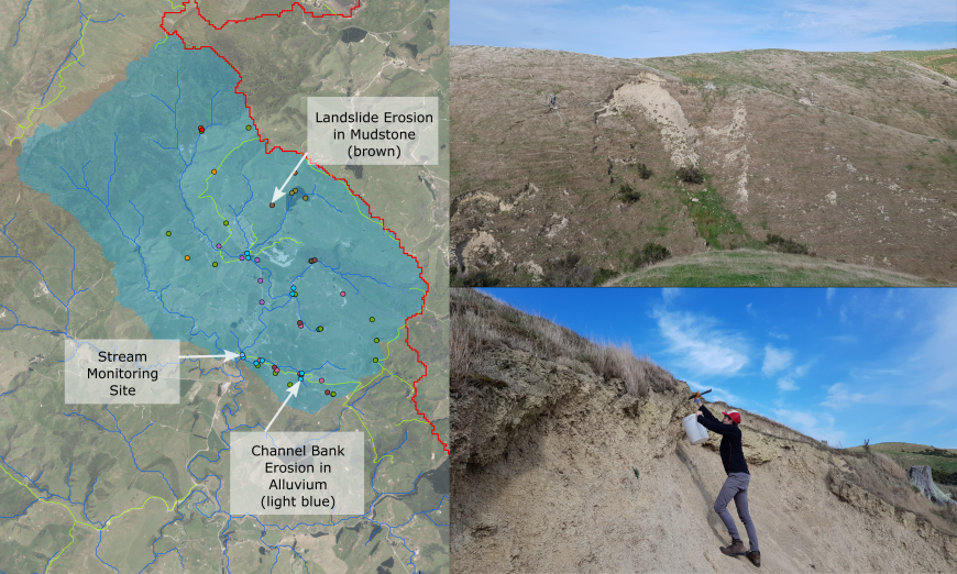 Figure 1. Haunui research catchment in the upper Tiraumea, showing source sample locations (left), and sampling of landslide erosion in hill country (right).