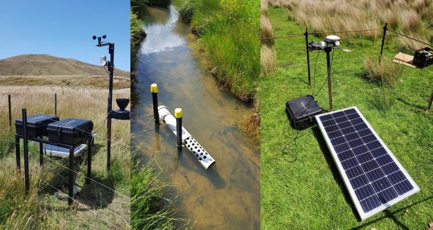 Figure 2. From left to right: a weather station; a sonde measuring flow and turbidity; a GNSS system monitoring earthflow movement.